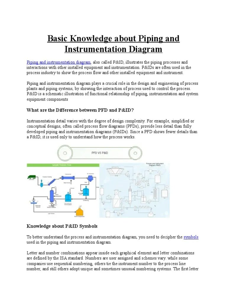 basic p id knowledge instrumentation science and technology [ 768 x 1024 Pixel ]