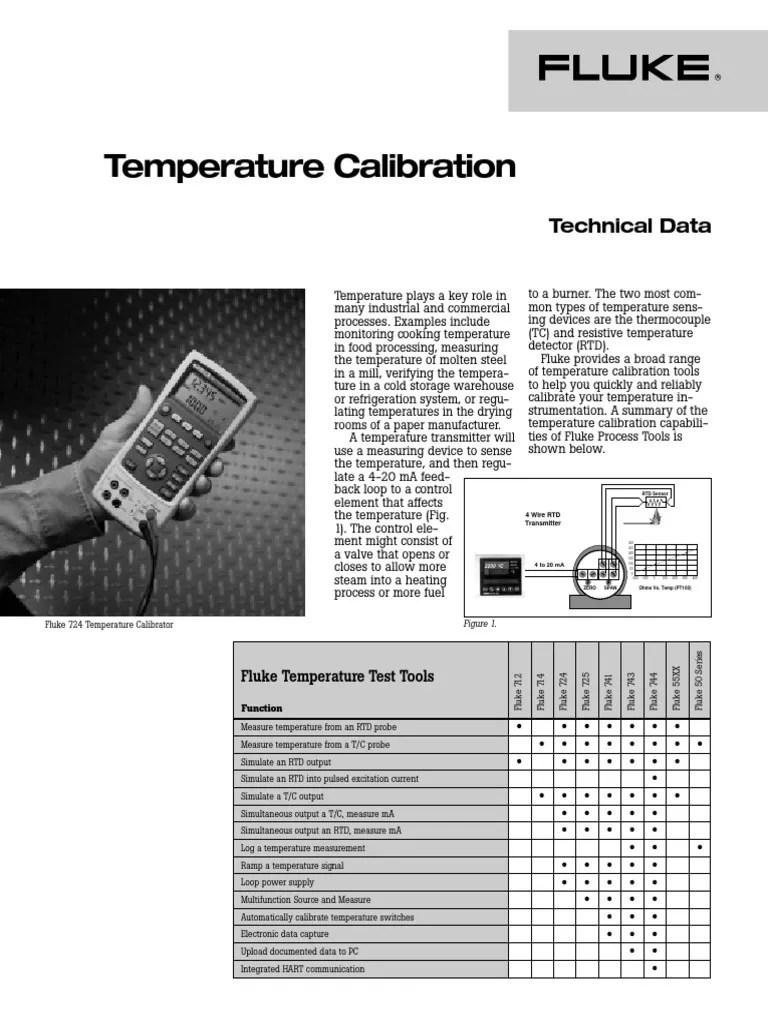 hight resolution of temperature calibration digital fluke temperatue calibrater thermocouple calibration