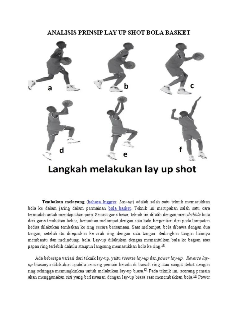Teknik Lay Up Dalam Bola Basket : teknik, dalam, basket, Analisis, Prinsip, Basket
