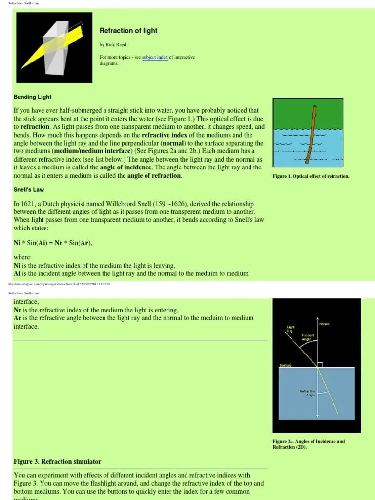 ray diagram interactive [ 768 x 1024 Pixel ]