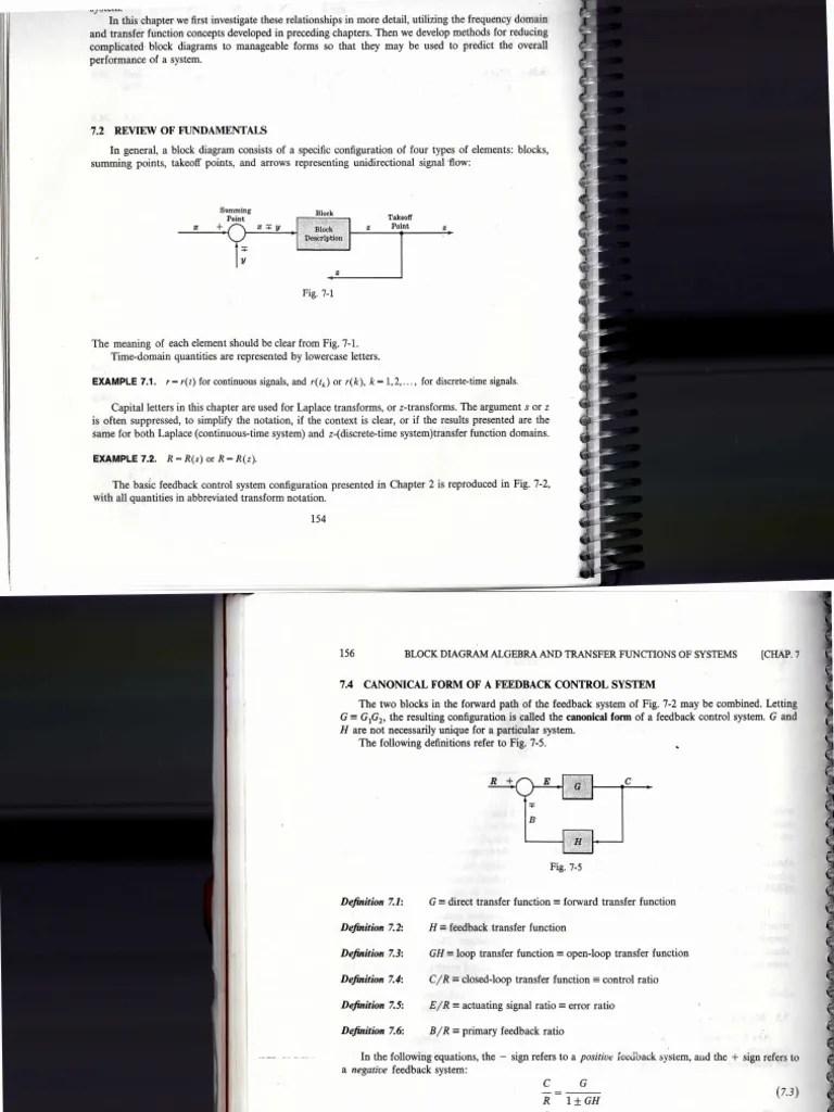 hight resolution of z transform transfer function block diagram