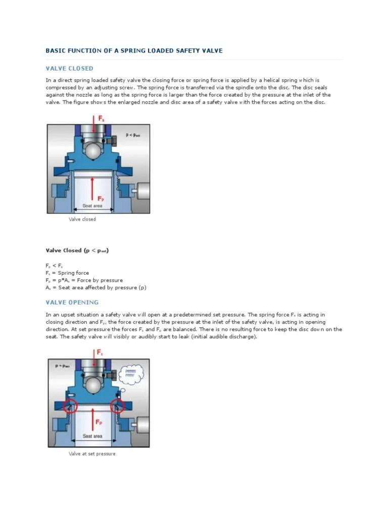 diagram of safety valve [ 768 x 1024 Pixel ]