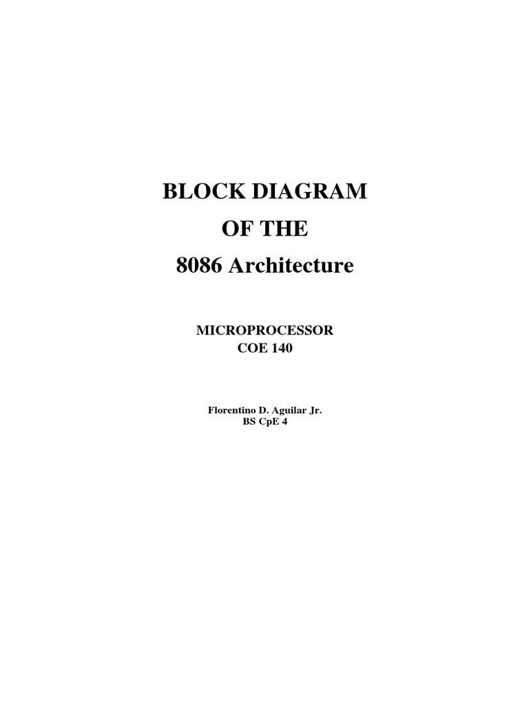 medium resolution of block diagram of intel 8086 1 central processing unit instruction set