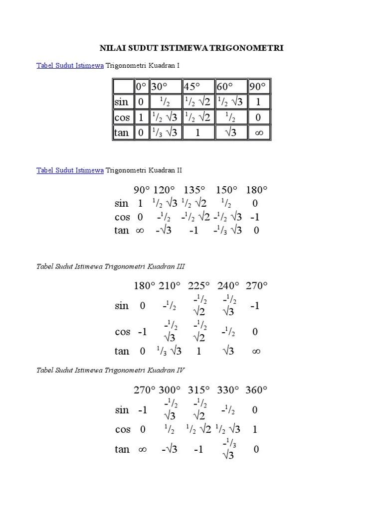 Nilai Sudut Istimewa : nilai, sudut, istimewa, Nilai, Sudut, Istimewa, Trigonometri