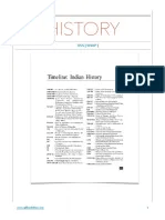 History timeline pdf also indian ancient chart south asia rh scribd