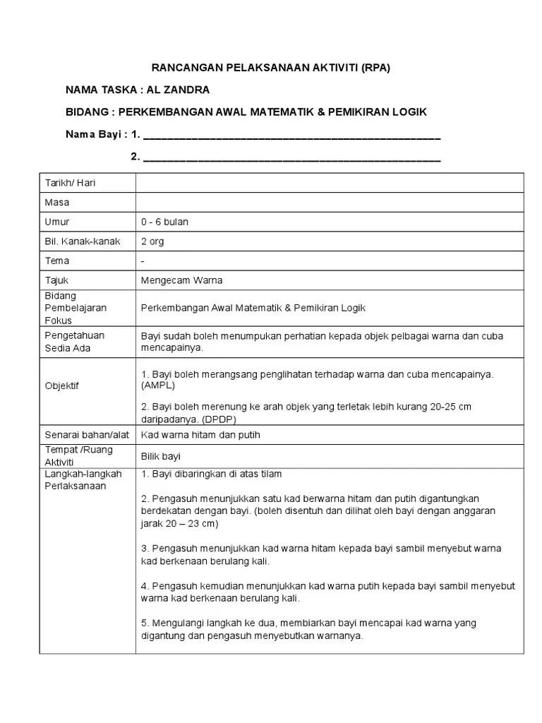 Contoh Rpa Perkembangan Bahasa Komunikasi Dan Literasi Cute766