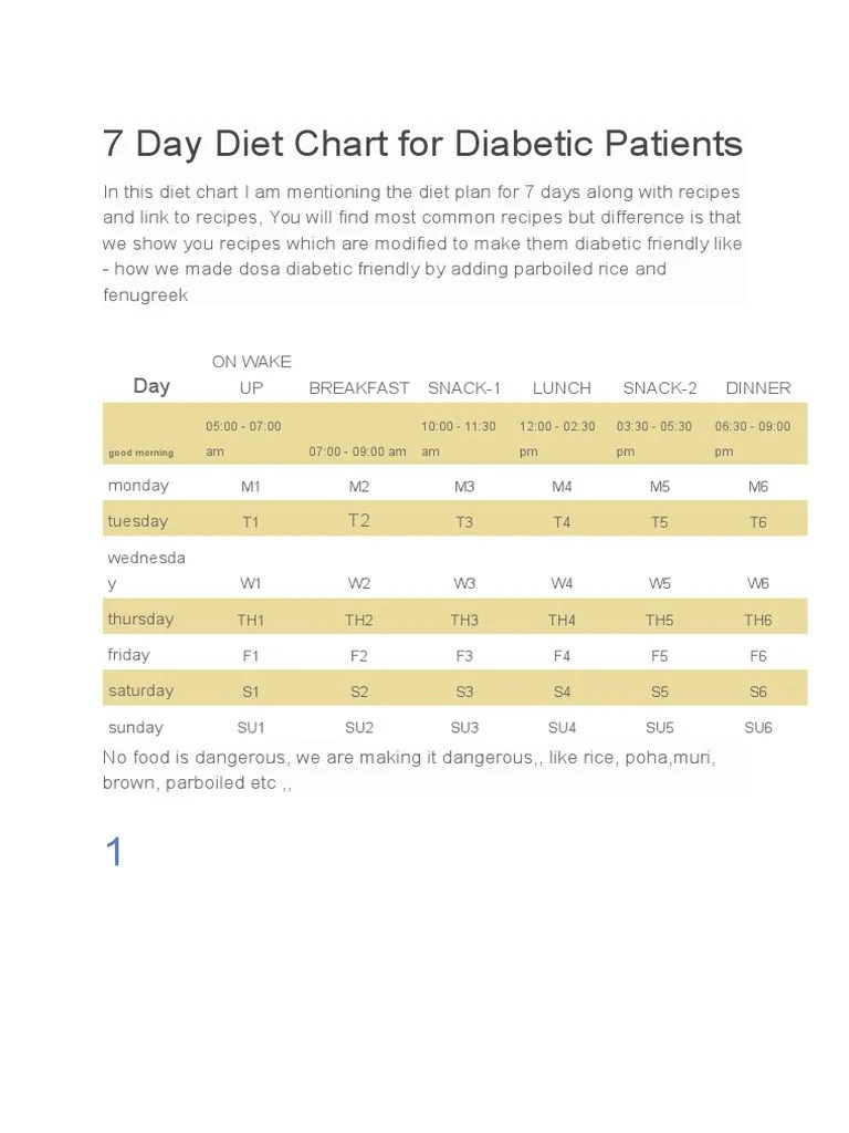 also diabetic diet plan chickpea curry rh ptribd