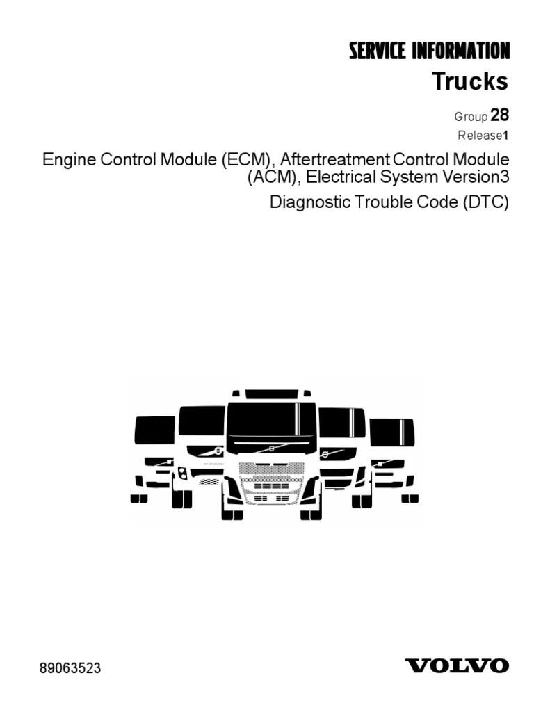 volvo truck trouble code [ 768 x 1024 Pixel ]