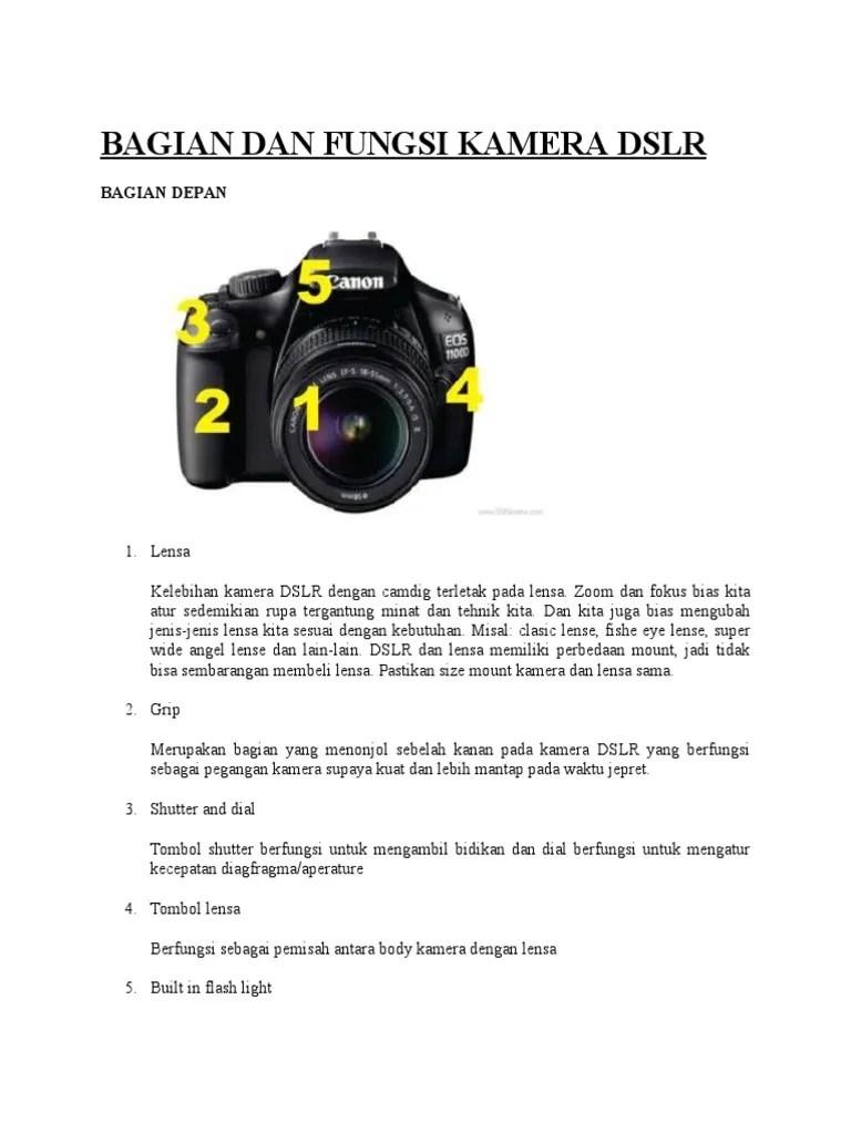 Bagian Kamera Dslr Dan Fungsinya : bagian, kamera, fungsinya, Bagian, Fungsi, Kamera
