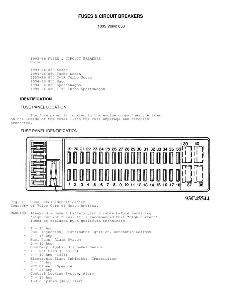medium resolution of volvo 850 wagon fuse box wiring diagram libraries 2001 volvo s60 fuse box 1995 volvo 850 fuse box