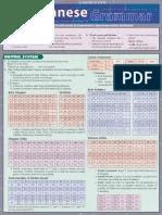 Japanese grammar spark charts also english rh scribd