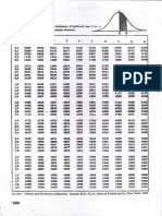 Tabel Kurva Normal : tabel, kurva, normal, TABEL, KURVA, NORMAL.pdf