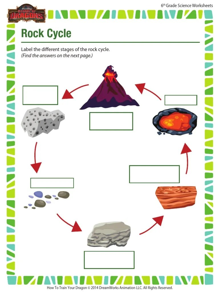 small resolution of Rock Cycle