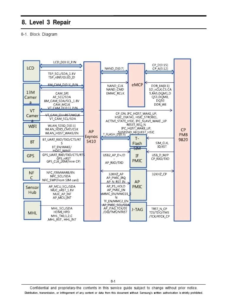 samsung gti9500 galaxy s4 08 level 3 repair block pcb diagrams pdf pdf microphone subscriber identity module [ 768 x 1024 Pixel ]