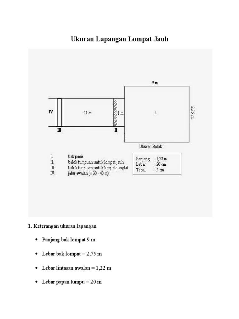 Ukuran Jarak Awalan Lapangan Lompat Jauh : ukuran, jarak, awalan, lapangan, lompat, Ukuran, Lapangan, Lompat, Jauh.docx