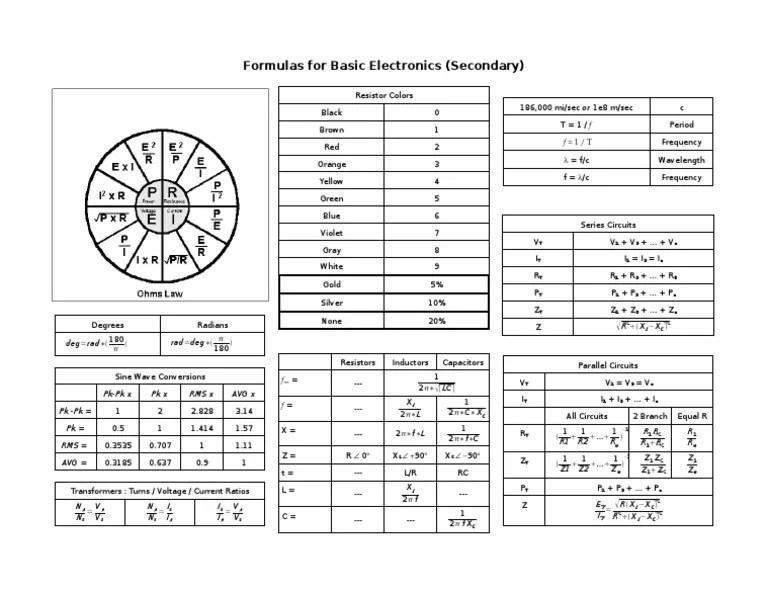 112 Basic Electronics Formula Sheet