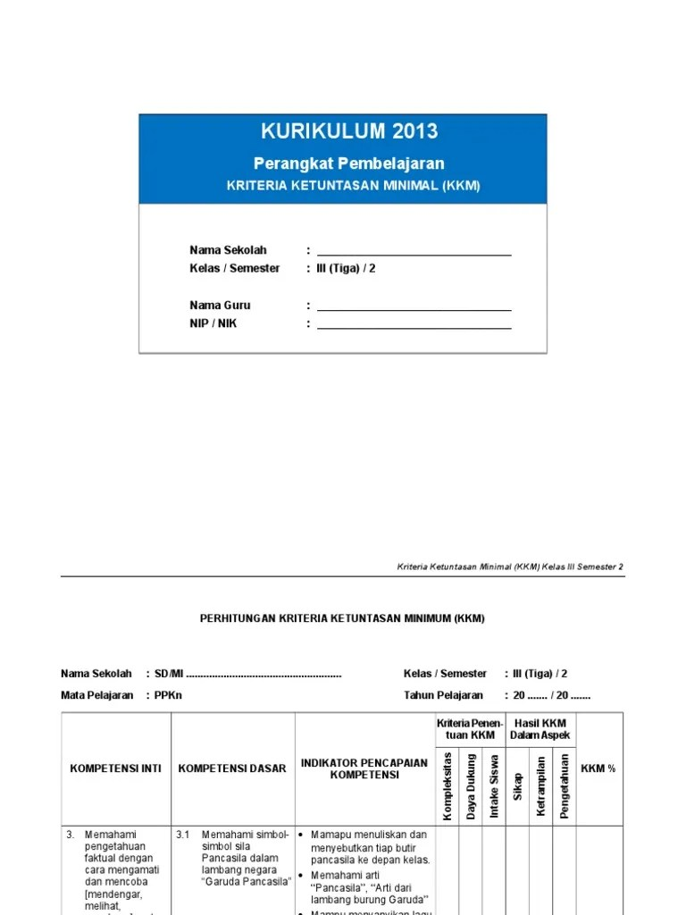 Kkm Kelas 3 Sd Kurikulum 2013 Revisi 2018 : kelas, kurikulum, revisi, Kelas, Semester
