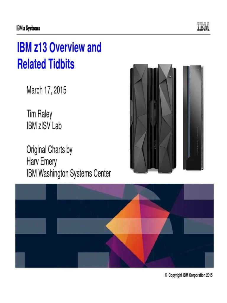 Ibm  overview for dfw system  user group mar instruction set computer engineering also rh esribd