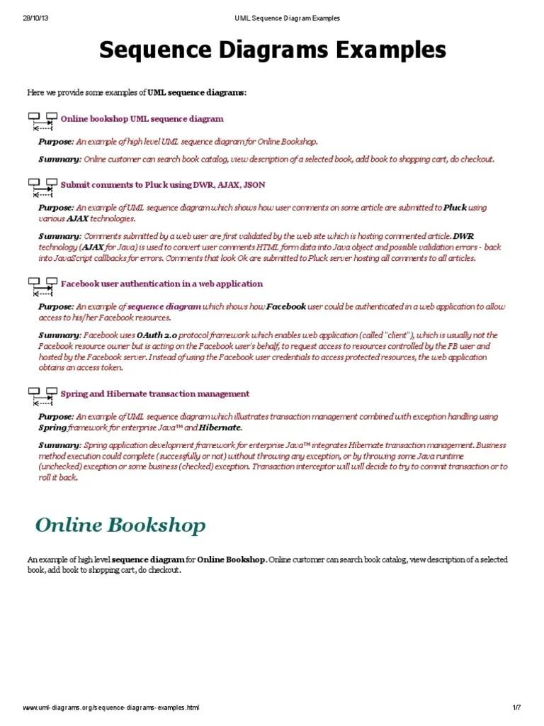 medium resolution of authentication sequence diagram
