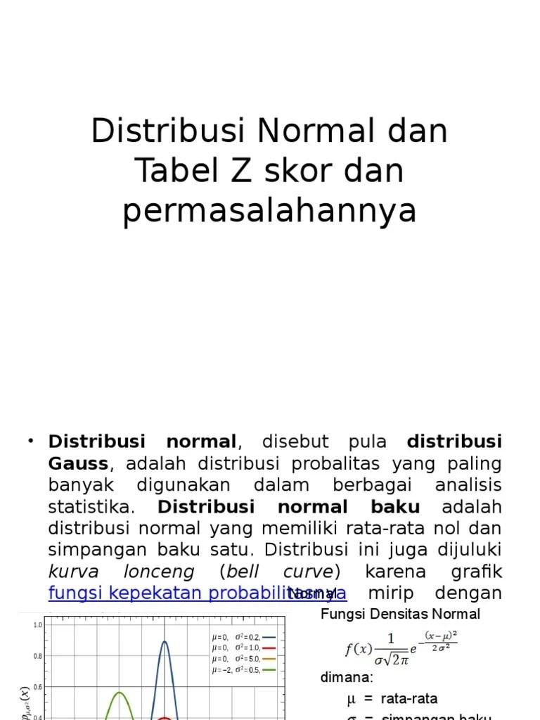 Contoh Soal Distribusi Normal Tabel Z : contoh, distribusi, normal, tabel, Distribusi, Normal, Tabel, Permasalahannya