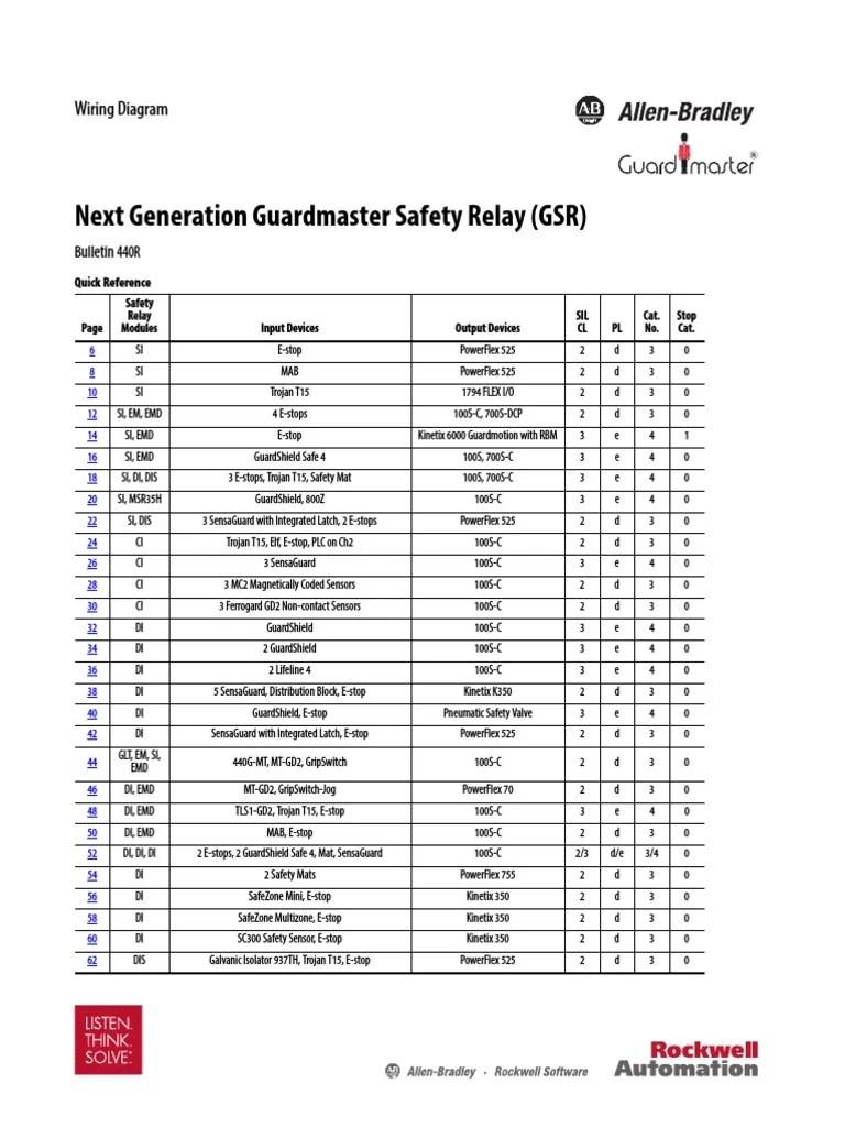 allen bradley safety wiring diagrams gm3 drehzahlerfassung ignition switch diagram ferrogard powerflex 4