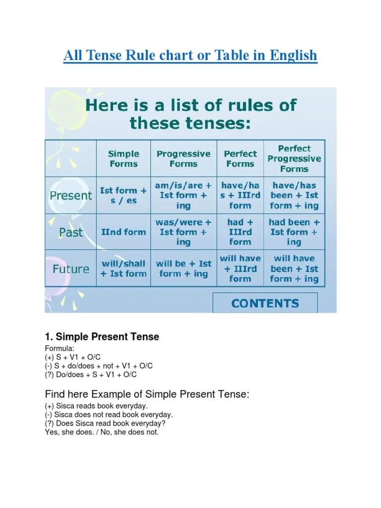 Verbs Tenses Table Pdf And