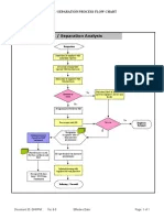 Exit or separation process flow chart xls also rh scribd