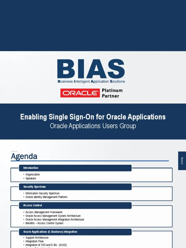 hight resolution of oracle eb sod architecture diagram