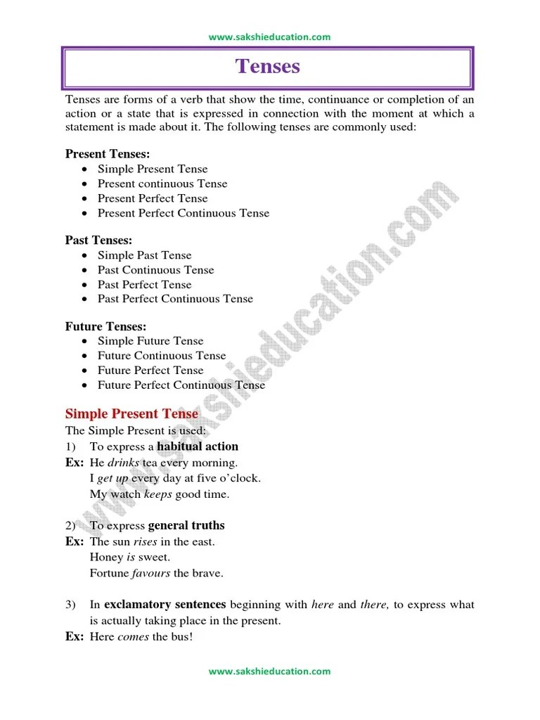 small resolution of Past Tense Present Tense Future Tense Examples