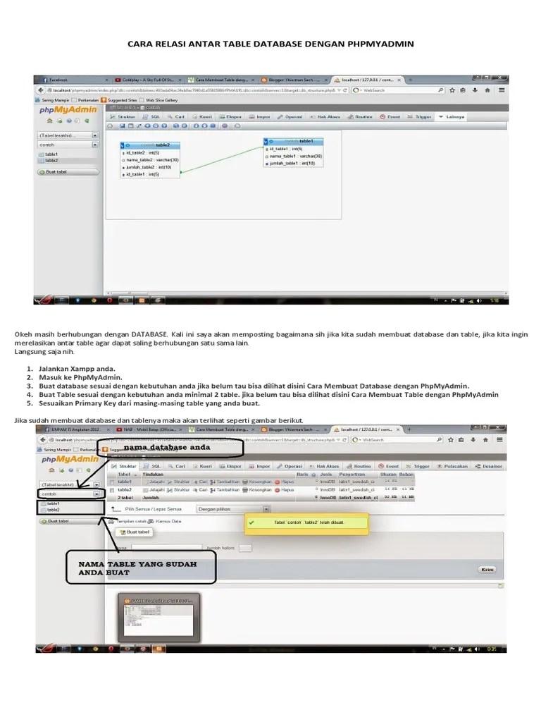 Membuat Relasi Antar Tabel Di Phpmyadmin : membuat, relasi, antar, tabel, phpmyadmin, Relasi, Antar, Table, Database, Dengan, Phpmyadmin
