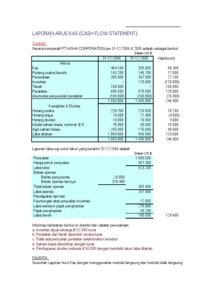 Arus Kas Metode Tidak Langsung : metode, tidak, langsung, Laporan-arus-kas-cash-flow-statement1, (1).doc