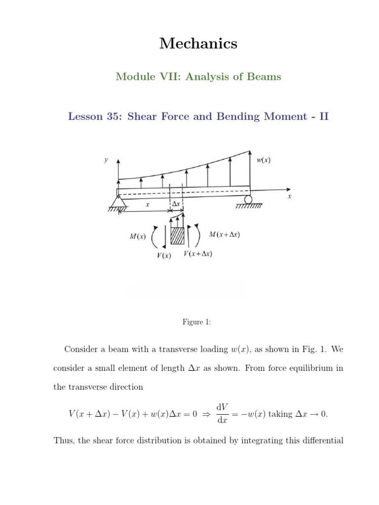 small resolution of shear diagram v