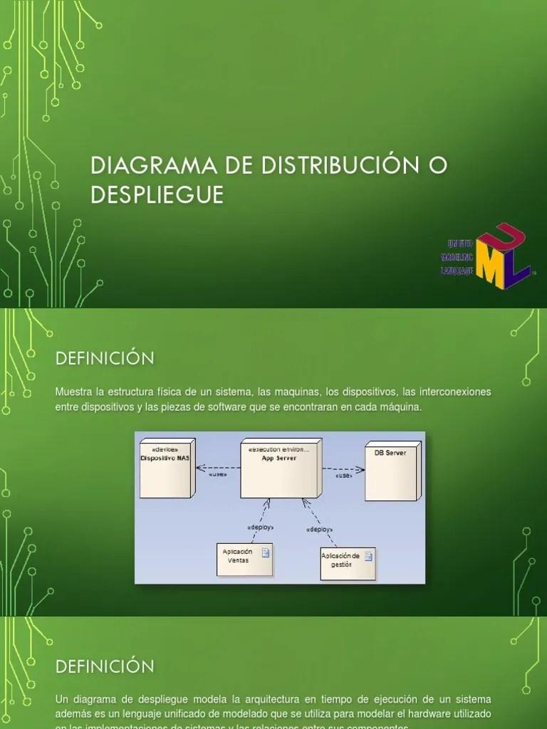 small resolution of diagrama de despliegue