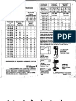 also wilson hardness conversion chart short materials science tests rh scribd
