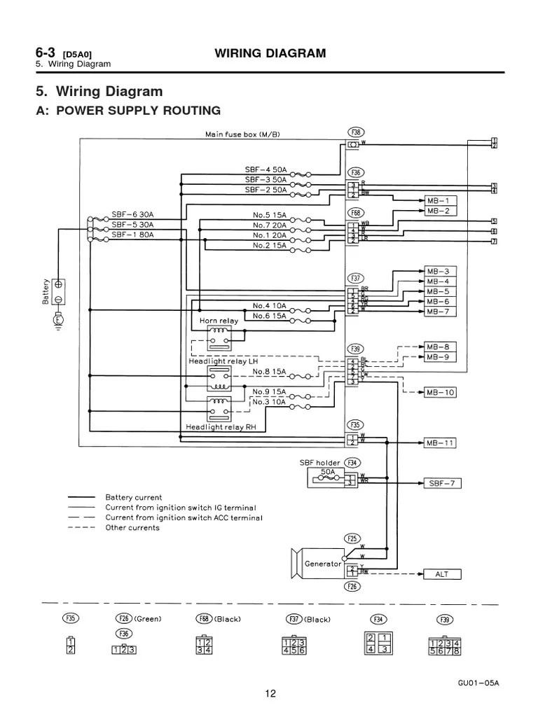 small resolution of wiring diagram of kia bongo wiring diagram gp kia bongo wiring diagram wiring library 99 impreza