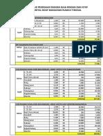 baja ringan pdf inspirasi 32 sni