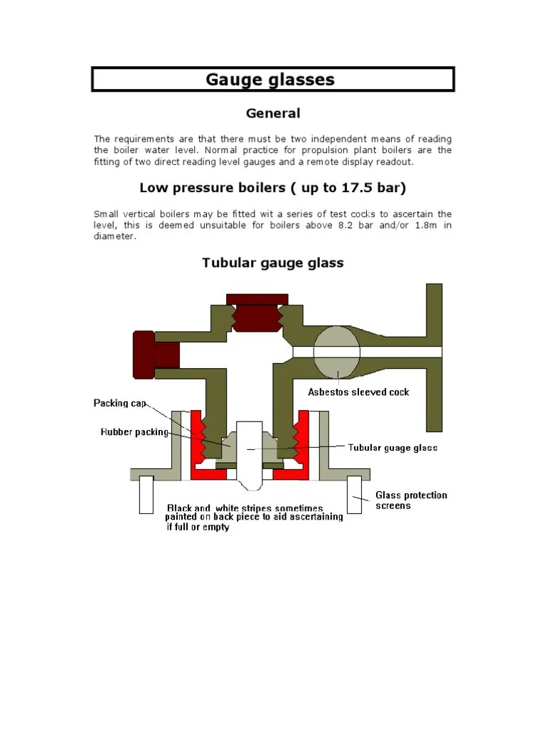 hight resolution of diagram of a gauge glas