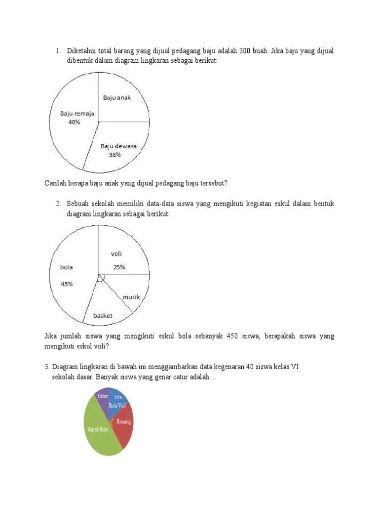 Soal Matematika Kelas 6 Bab Diagram Lingkaran : matematika, kelas, diagram, lingkaran, Diagram, Lingkaran
