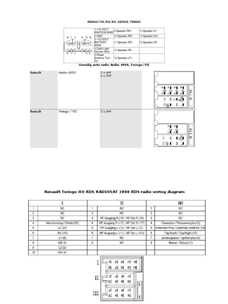 renault laguna audio wiring diagram electrical wiring design [ 768 x 1024 Pixel ]