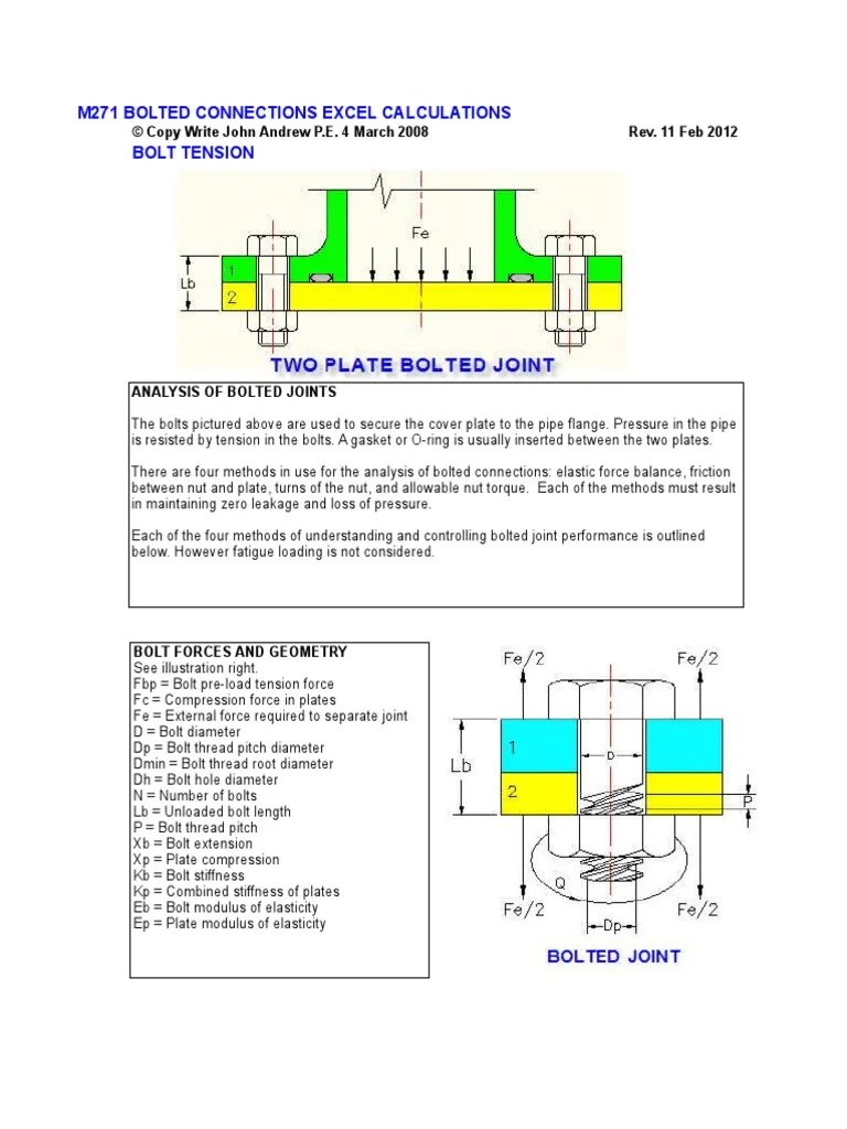 hight resolution of bolt joint diagram