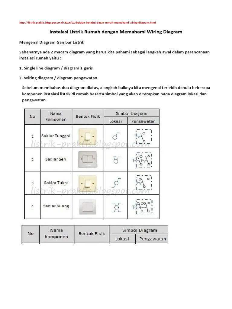medium resolution of instalasi listrik rumah dengan memahami wiring diagram wiring diagram listrik rumah
