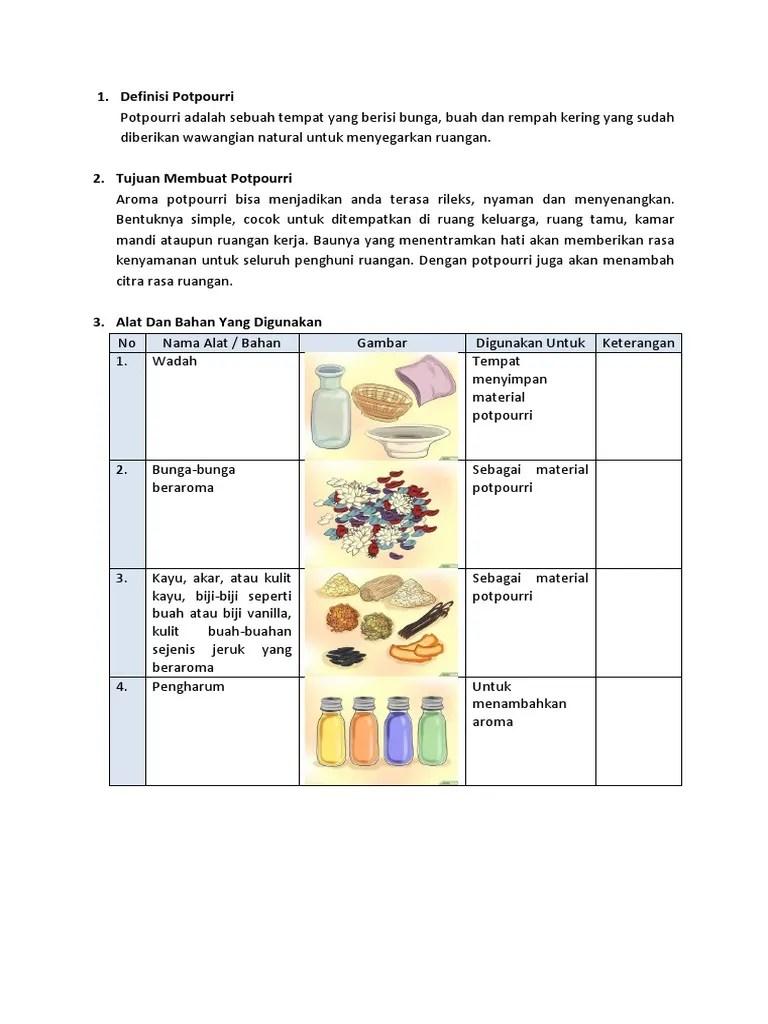 Bahan Membuat Potpourri : bahan, membuat, potpourri, Makalah, Potpourri