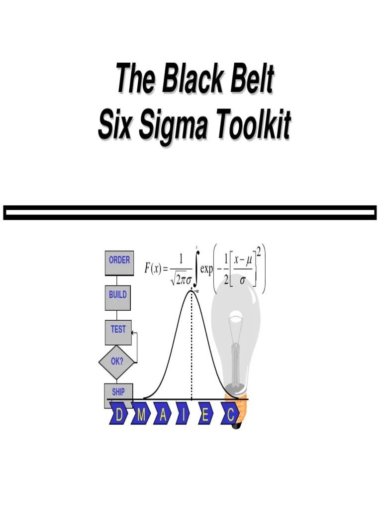 medium resolution of lean six sigma contingency diagram