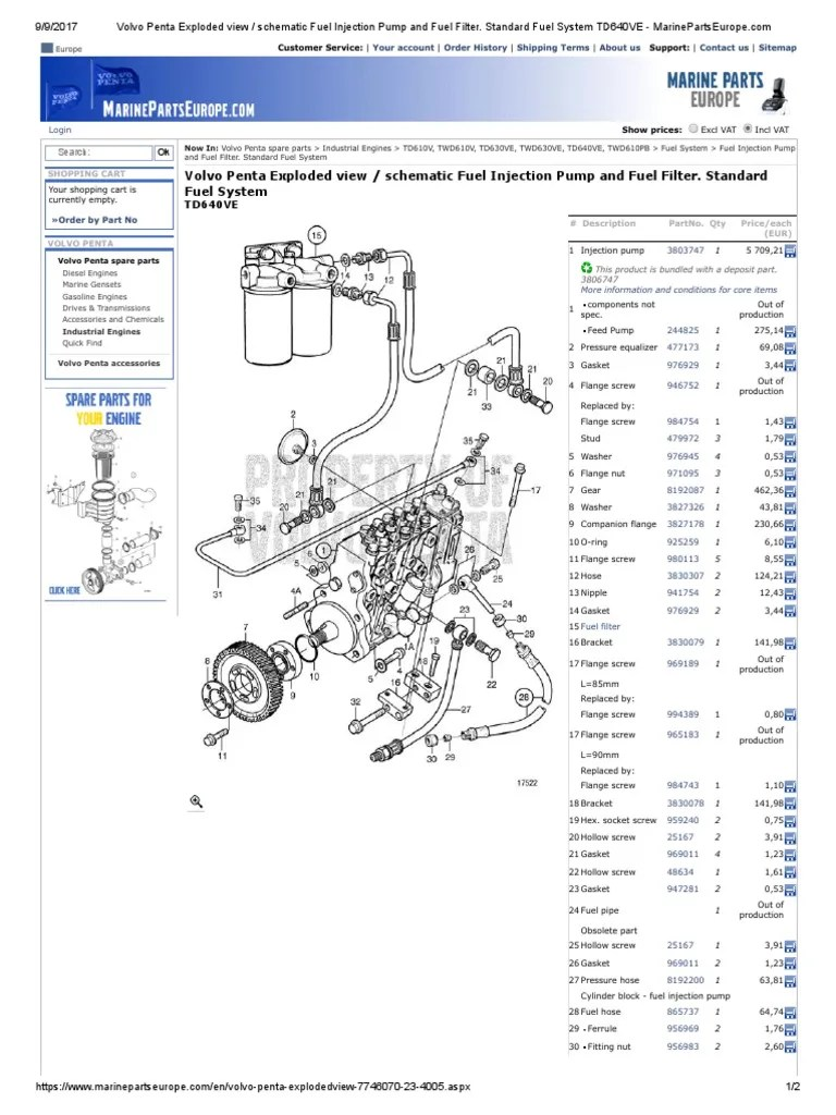 volvo penta exploded view schematic fuel injection pump and fuel filter standard fuel system td640ve marinepartseurope fuel injection pump [ 768 x 1024 Pixel ]