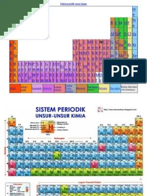 PDF Tabel Periodik Unsur Kimia Pdf Download