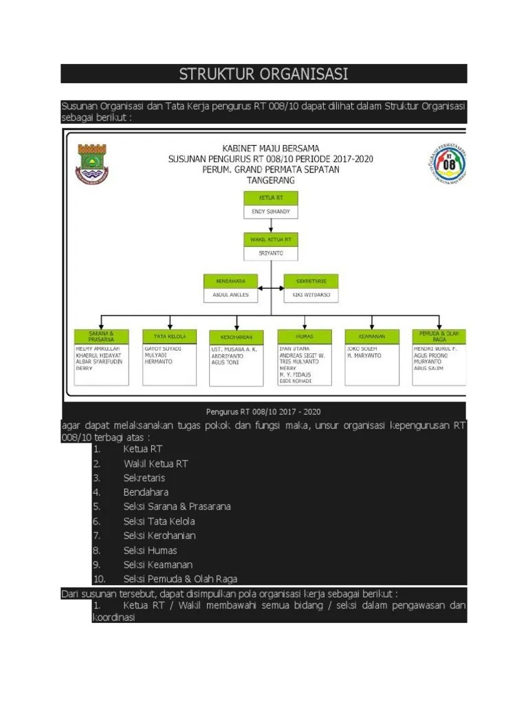 Struktur Organisasi Rt Dan Tugasnya : struktur, organisasi, tugasnya, Susunan, Pengurus