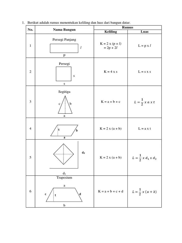 Rumus Keliling Bangun Segitiga : rumus, keliling, bangun, segitiga, Berikut, Adalah, Rumus, Menentukan, Keliling, Bangun, Datar