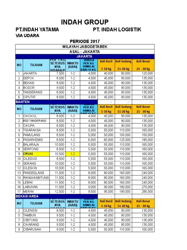 Alamat Indah Cargo Surabaya : alamat, indah, cargo, surabaya, Indah, Cargo, Padang