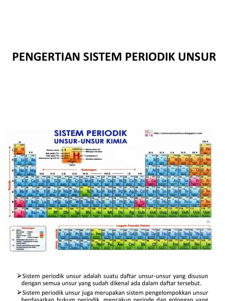 Sistem Periodik Unsur Pdf : sistem, periodik, unsur, Kimia, Fisika, Sistem, Periodik, Unsur