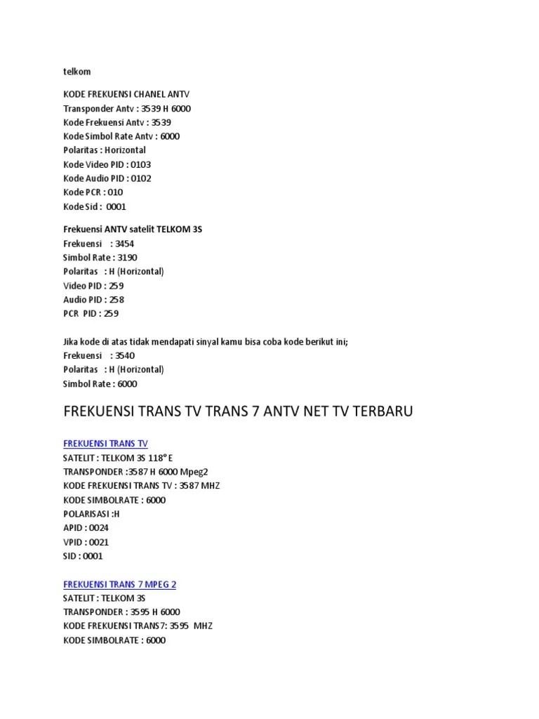 Frekuensi ANTV di Nex Parabola Palapa D Terbaru